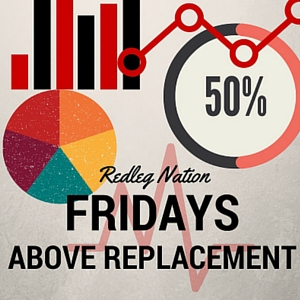 Fridays Above Replacement